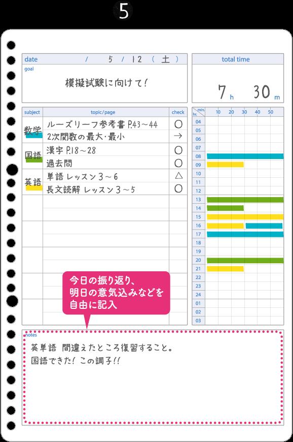 楽天 マガジン ダウンロード pdf