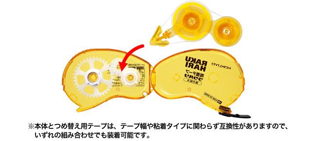 ※本体とつめ替え用テープは、テープ幅や粘着タイプに関わらず互換性がありますので、  いずれの組み合わせでも装着可能です。