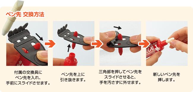 ペン先 交換方法:付属の交換具にペン先を入れ、手前にスライドさせます。/ペン先を上に引き抜きます。/三角部を押してペン先をスライドさせると、手を汚さずに外せます。/新しいペン先を挿します。